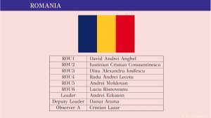 Olimpiada Balcanică de Matematică pentru Juniori 2019 România a ocupat locul I pe țări